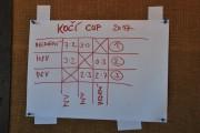 KOCI CUP 2017 (51)